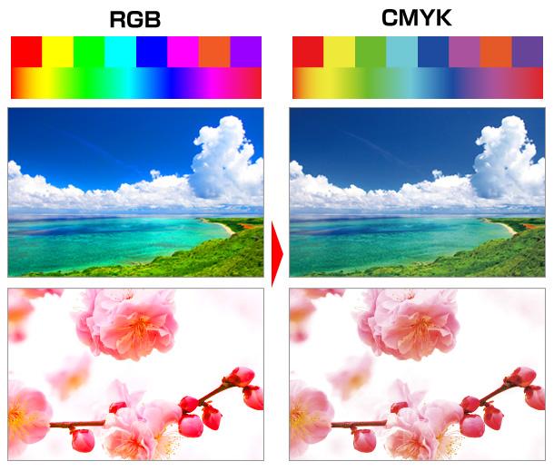 RGBとCMYKでは色味が異なる